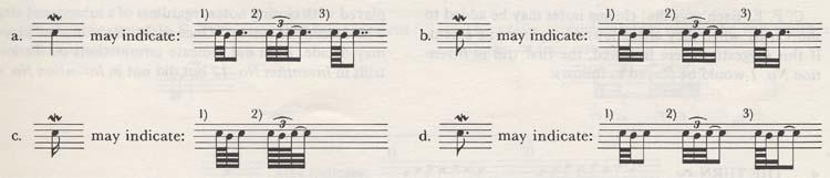 Bach Music Manuscript Notation