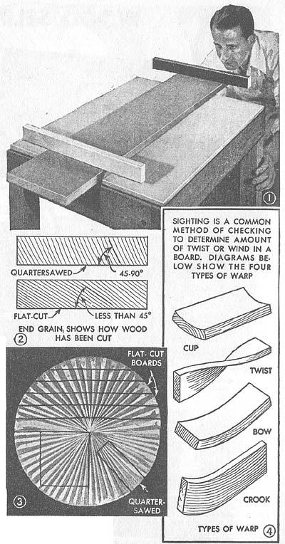 Wood Selecting Popular Mechanics