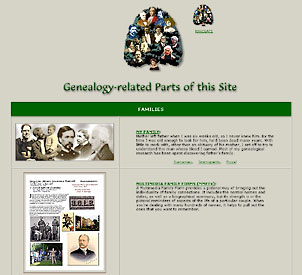 Genealogy Map
